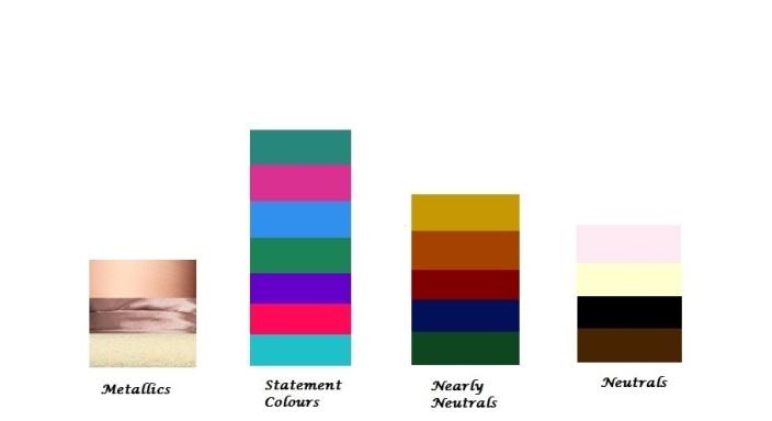 WA colours